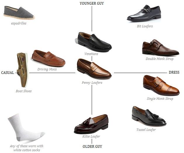 Dappereds Loafer Matrix