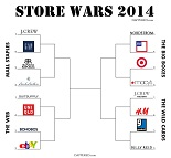 Store Wars 2014 Bracket Small