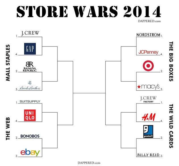 Store Wars 2014