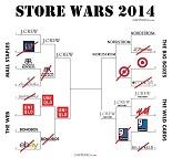 Store Wars 113s
