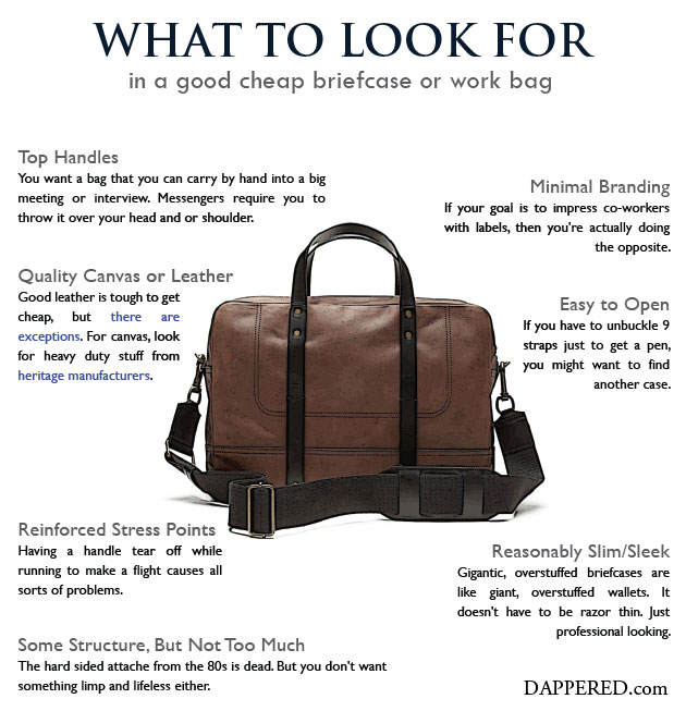 What to look for in a good cheap briefcase or work bag   Dappered.com